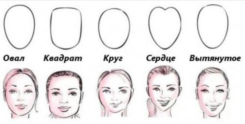 Мастер-класс по макияжу для начинающих. Коррекция формы лица