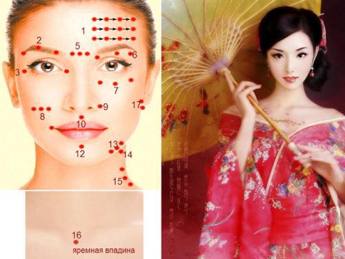 Точки красоты и молодости массаж Шиацу. Схема массажа шиацу для лица