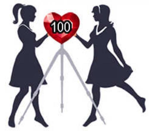 100 фактов о лучшей подруге на день рождения. 100 причин почему ты моя лучшая подруга