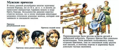 Секреты элегантности древних римлянок. Шокрирующие факты о красоте и моде древнего Рима