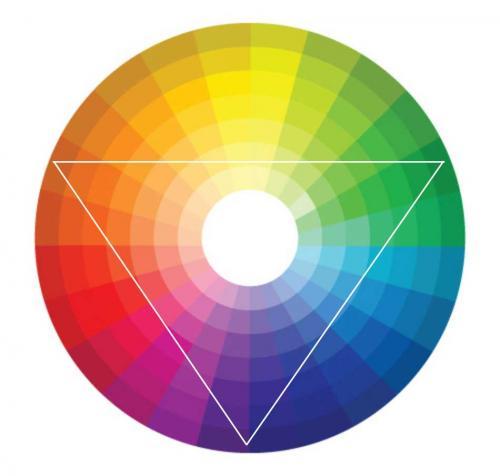 Тени для век зеленые. Цветовой круг