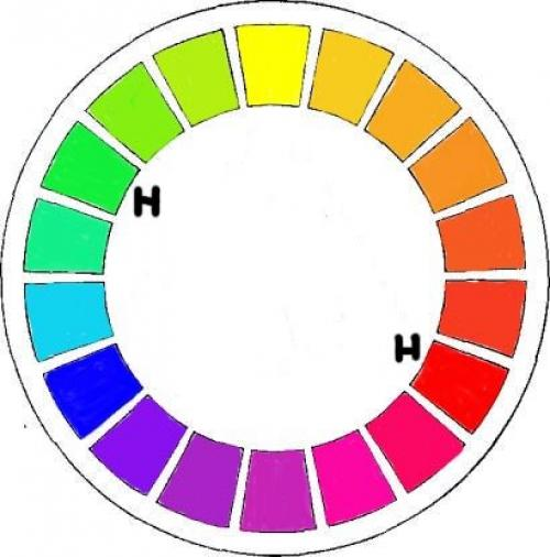 Как подобрать тени под цвет глаз. Как подобрать цвет теней?