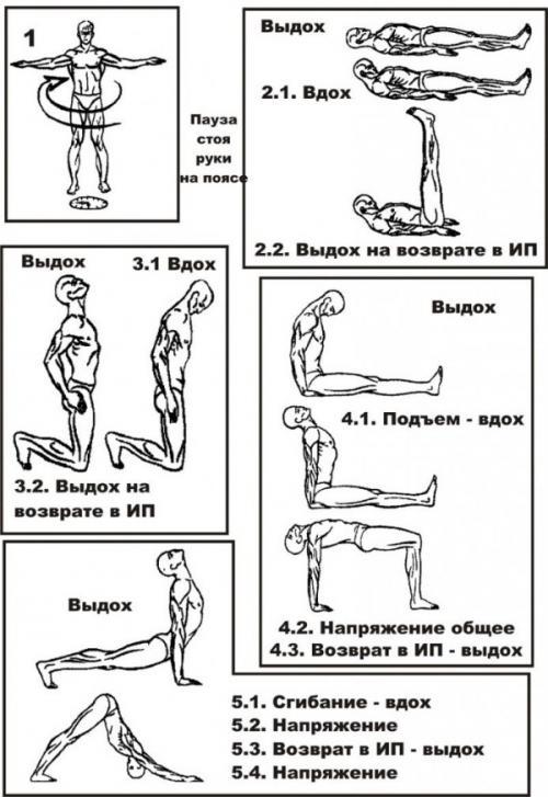 Тибетская гормональная гимнастика. Комплекс «Око возрождения»: энергетический — для похудения