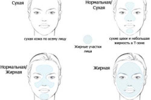 Как сделать макияж-профессиональный. Секреты профессионалов