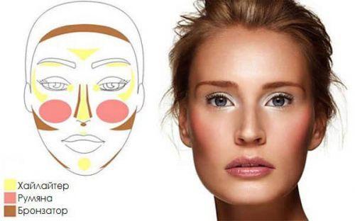 Естественный макияж, как сделать. Инструкция по созданию