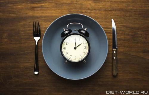 Голодание. Почему полезно голодание? Как правильно голодать?