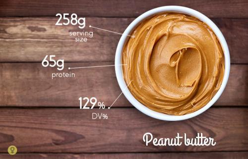 Чистый белок в продуктах список. Богатые белком яйца и молочные продукты