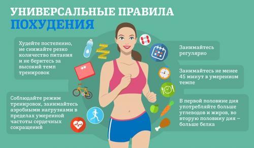 Как похудеть за 1 день на 10 кг. Можно ли похудеть на 20 кг за день без вреда для здоровья?