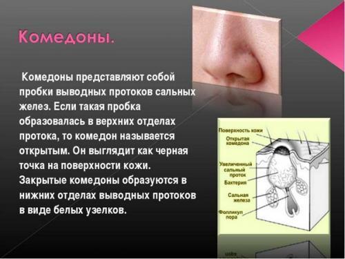 Салициловая кислота в косметологии. Свойства средства