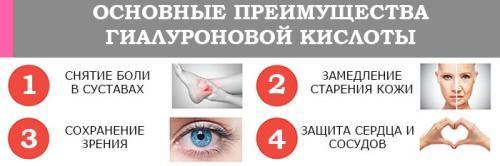 Как принимать гиалуроновая кислота. Таблетки гиалуроновой кислоты Solgar – защита от артрита, потери зрения и морщин