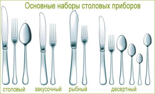 Русский этикет за столом. 15 правил этикета за столом, которые должен знать каждый