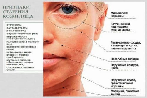 Антивозрастная маска своими руками. Причины старения кожи и польза домашних масок