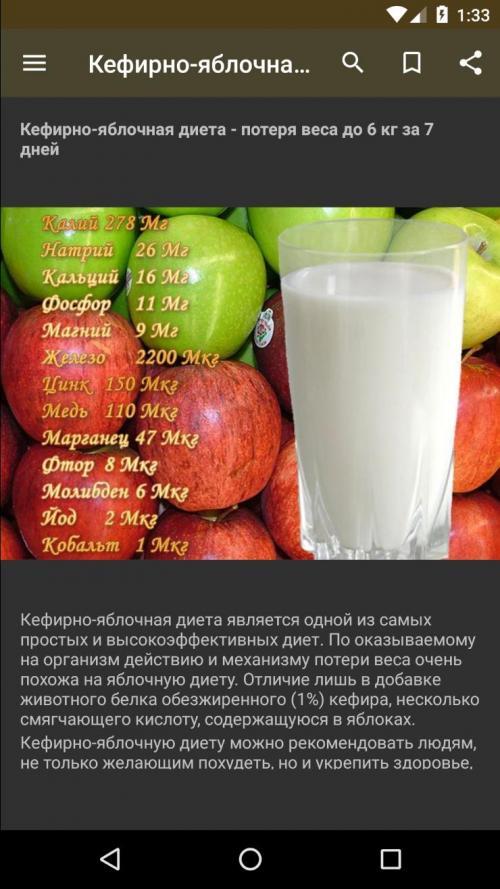 Диета Яблочная 10. Непростая яблочная диета: какие правила соблюдать для отличного результата