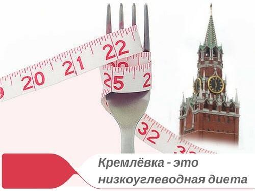 Кремлевская диета калькулятор. История и принципы Кремлёвской диеты
