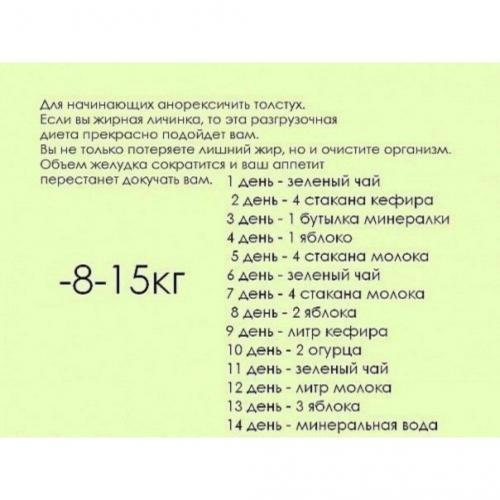 Кефирная диета минус 15 кг
