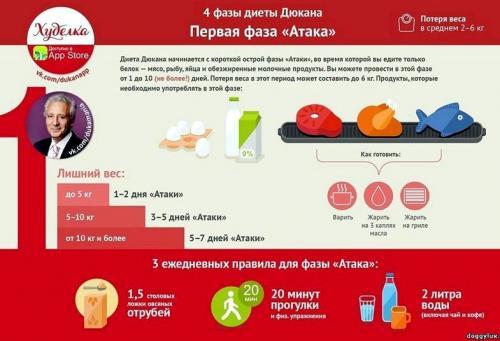 Кремлевская Аткинса Дюкана Диеты.