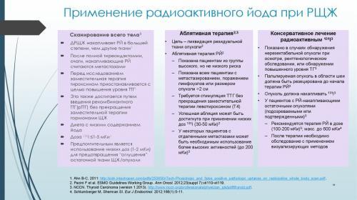 Безйодовая диета меню. Безйодовая диета: меню, разрешенные и запрещенные продукты, рекомендации и отзывы
