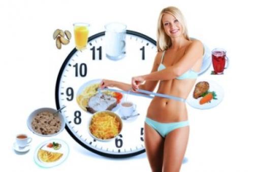 Истории похудения на дробном питании. Как похудеть на дробном питании на 15 кг! Мой опыт