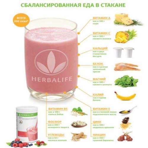 Герболаевская диета меню для женщин весом 80 кг белковая. Общие правила