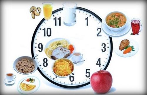 Щадящая диет.  Диета №5: понятие и особенности
