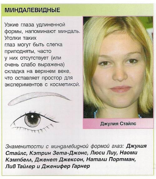 Уроки по макияжу глаз. Простой и легкий макияж на каждый день