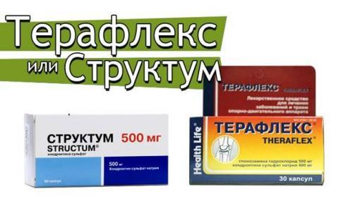 Восстановление синовиальной жидкости народными средствами. Использование структурно-модифицирующих препаратов
