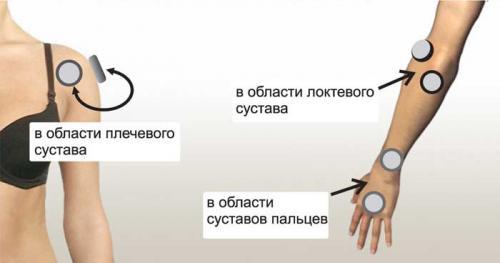 Витафон инструкция по применению в картинках по точкам. Инструкция применения Витафона в картинках – схемы точек 04