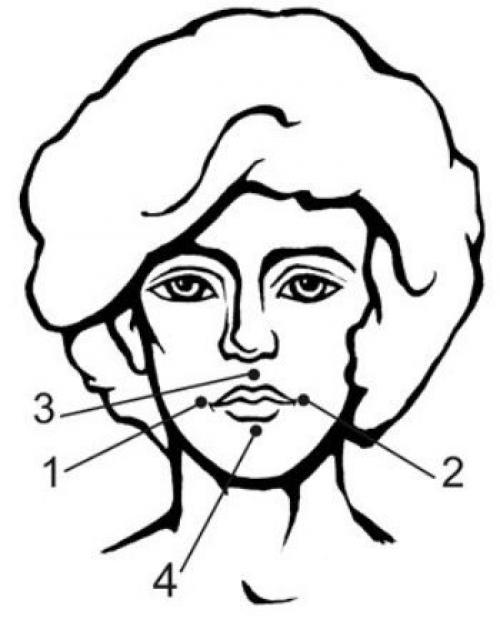 Биологически активные точки на лице точки. Массаж биологически активных точек на ЛИЦЕ помогающий расслабиться.