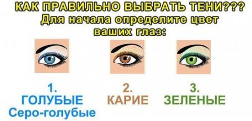 Тени под цвет глаз. Мы выбираем тени под цвет глаз!