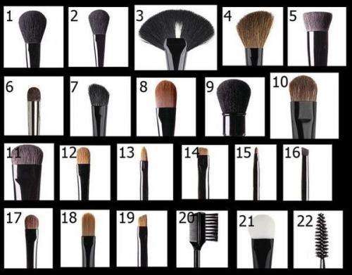 Кисти для макияжа. Описание кистей для макияжа
