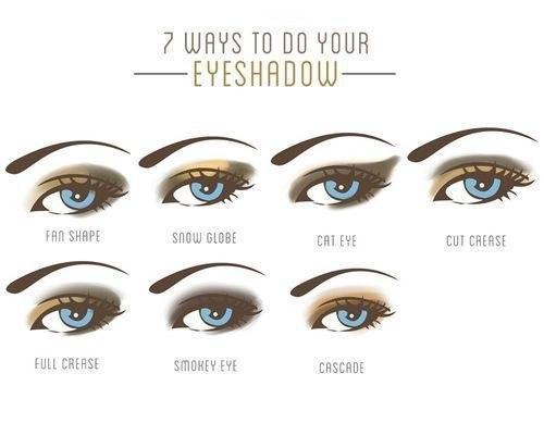 Уроки по макияжу глаз для начинающих. 7 основных техник для макияжа глаз.