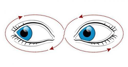 Комплекс упражнений для глаз. 10 быстрых упражнений для улучшения зрения.