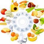 Азбука витаминов.  Витамин а: обеспечивает нормальное состояние кожи и слизистых, отвечает за зрение и иммунитет.