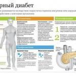Сахарный диабет - лечение и профилактика народными средствами.