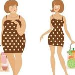 Как ускорить метаболизм!