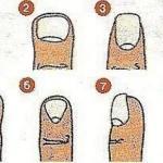 Характер по форме ногтей.