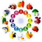 Как узнать, какие витамины вам действительно нужны.