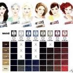 Как правильно сочетать цвет бровей с цветом волос.