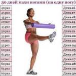 Комплекс упражнений для похудения.
